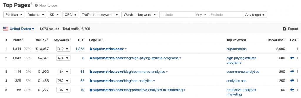 list of top pages for supermetrics.com