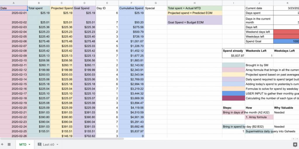LI-ad-spend-tracker-template-gs