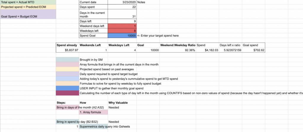 goal-spend-projection-calculation
