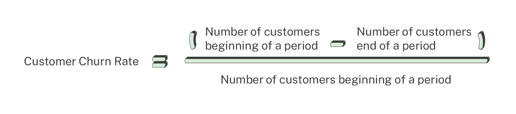customer churn rate calculation ecommerce