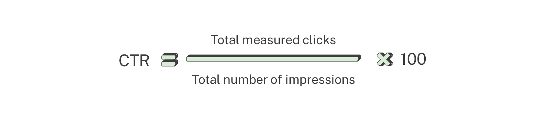click through rate calculation ecommerce