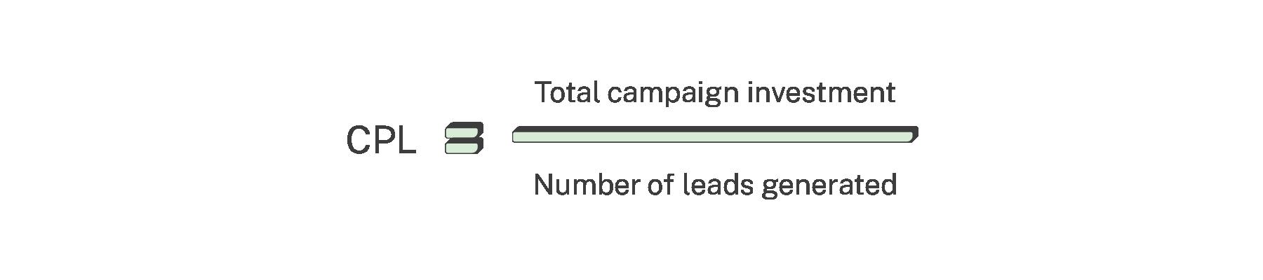 Cost per lead calculation ecommerce