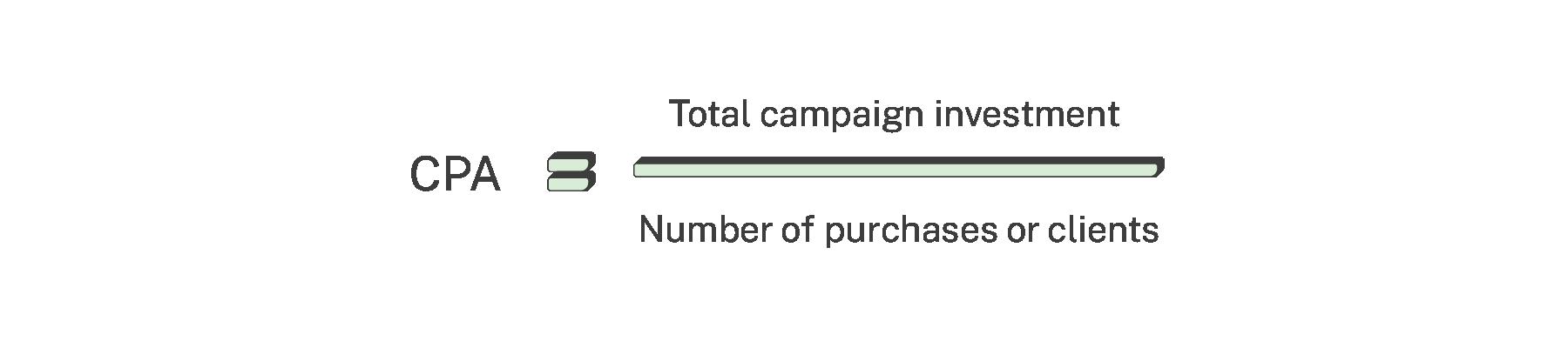 Cost per acquisition calculation ecommerce
