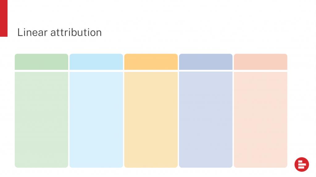 linear attribution