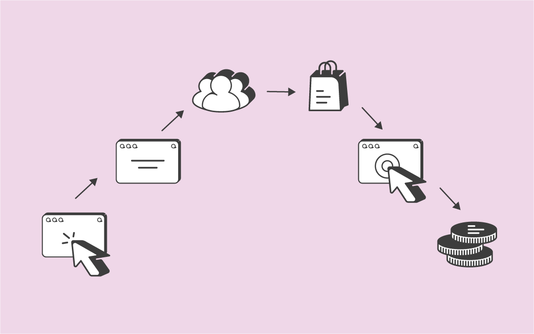 how to build an attribution model