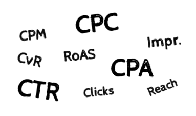 CPC, CTR, CPA