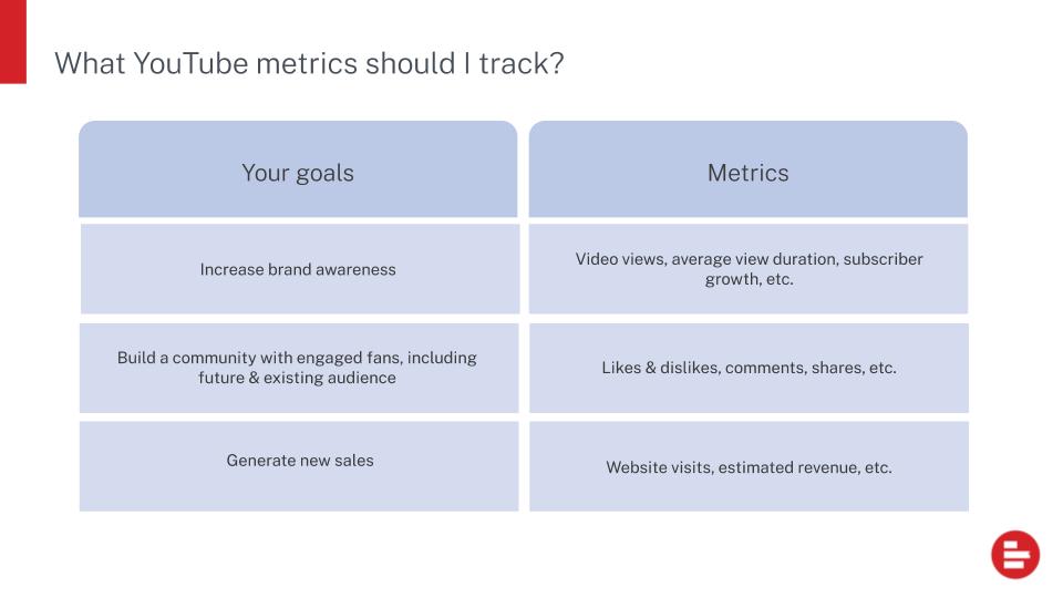 YouTube metrics you should track