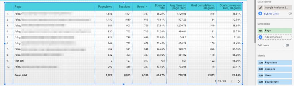 Add conversion metrics to a table in Google Data Studio