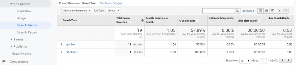 Site search analytics in Google Analytics