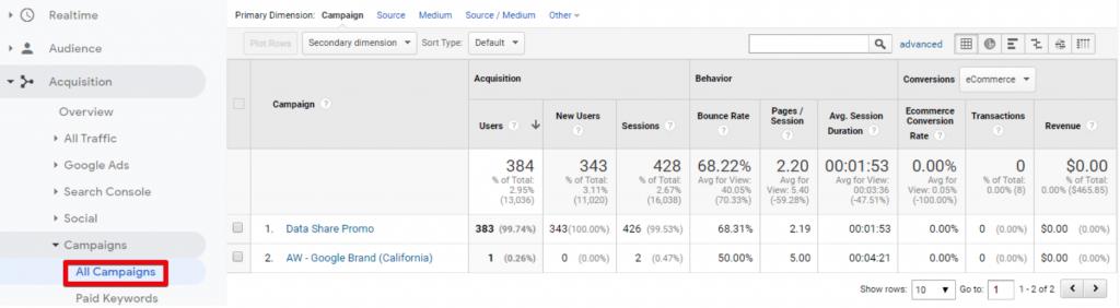UTM parameters in Google Analytics