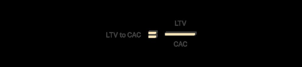 LTV to CAC formula