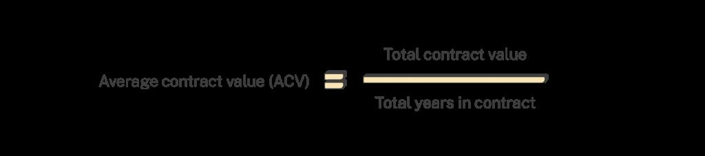 average contract value formula