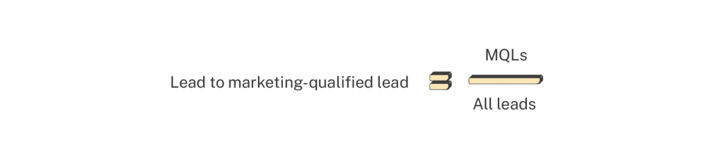 lead to mql formula