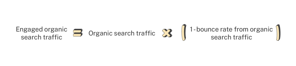 engaged organic search traffic calculation
