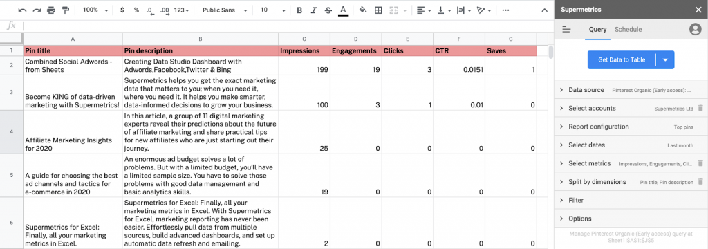 Pinterest content analysis report in Google Sheets