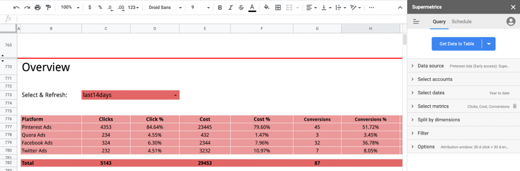 Paid channel mix report in Google Sheets