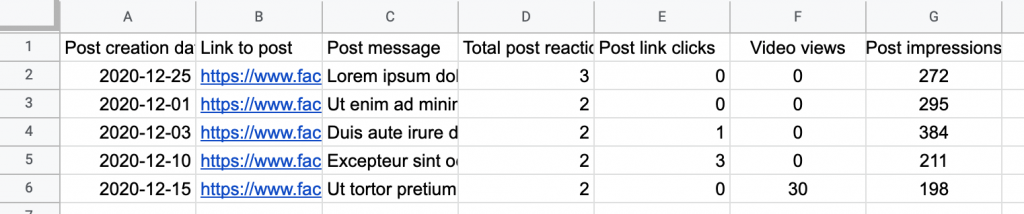 Facebook Ads report in Google Sheets