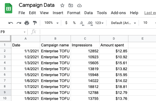 Campaign data example in Google Sheets
