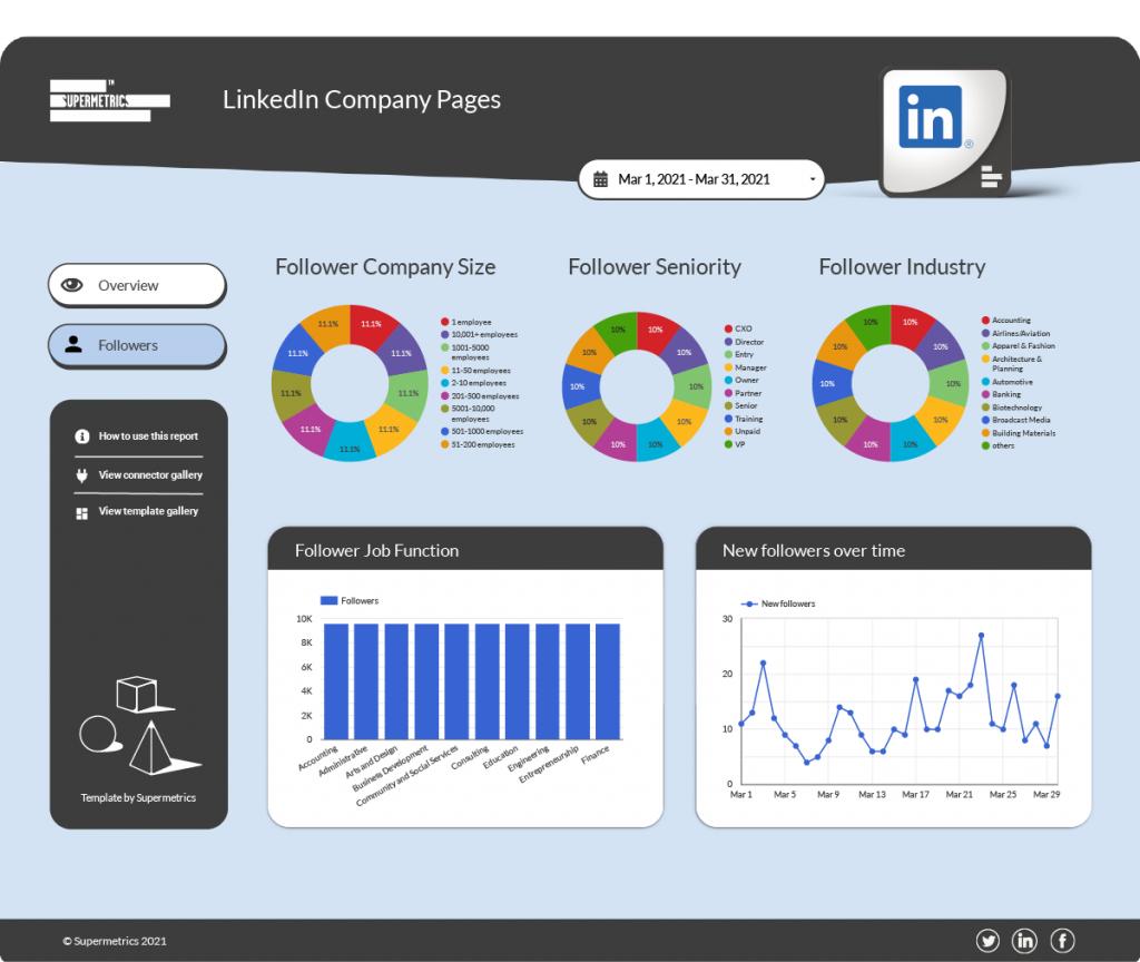 LinkedIn company page template - Google Data Studio