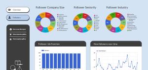 LinkedIn company page template