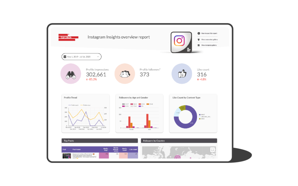 Instagram Insights template