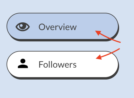 LinkedIn page overview vs. followers