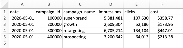 campaign data in Google Sheets