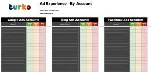 Bulk ad performance checker template