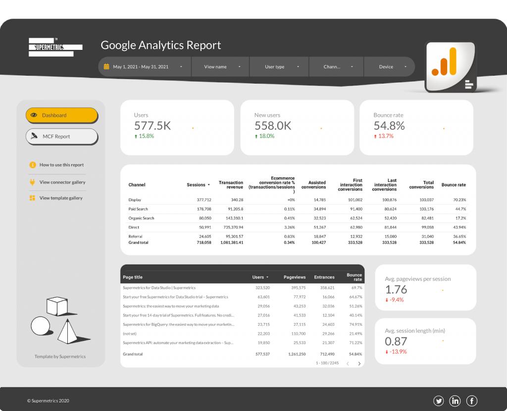 Google Analytics reporting template for Google Data Studio