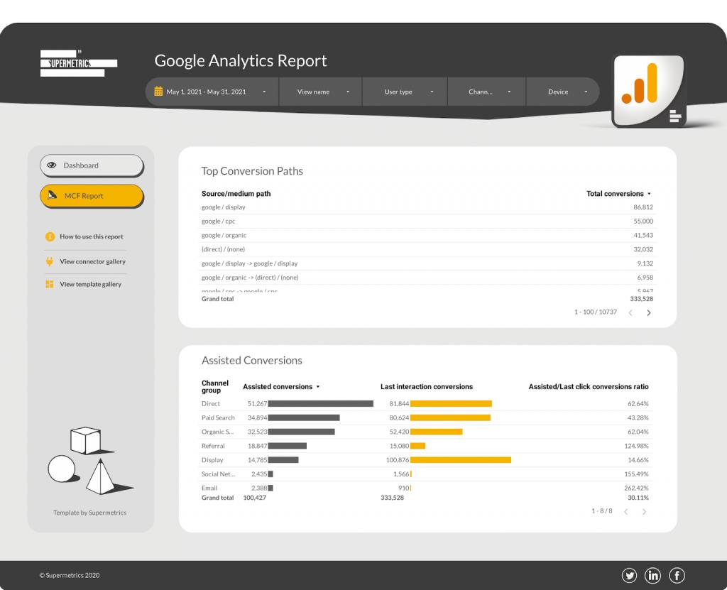 Google Analytics multi-channel funnel report for Google Data Studio
