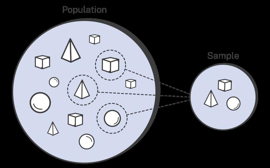 What is data sampling
