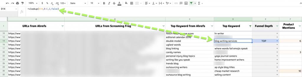 Top keywords list from Ahrefs