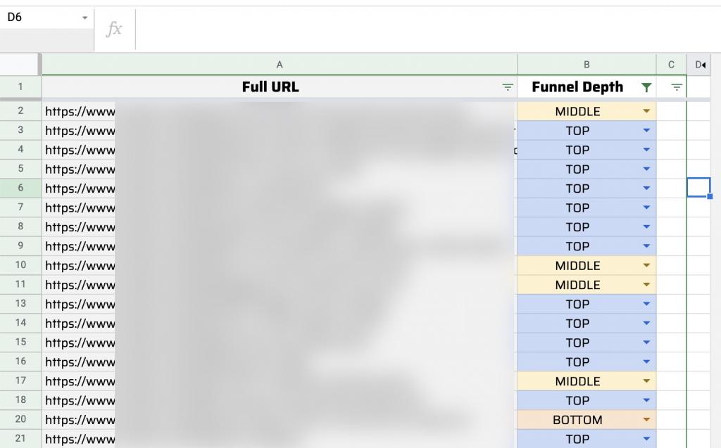 Funnel depth audit spreadsheet