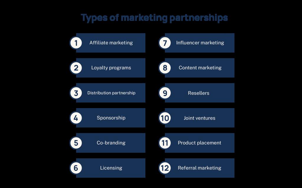 Types of marketing partnerships